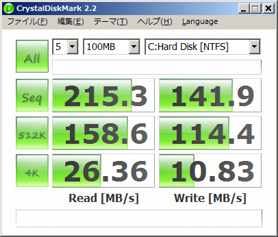 Boot CampしたWindows XP でのSSDベンチマーク(Mac mini, G-Monster-V3 128G)